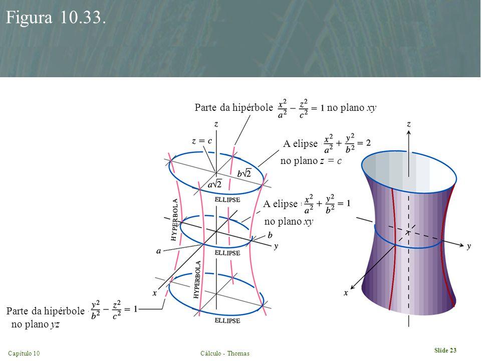 Slide 23 Capítulo 10Cálculo - Thomas Figura 10.33. no plano yz no plano xy no plano z = c A elipse Parte da hipérbole