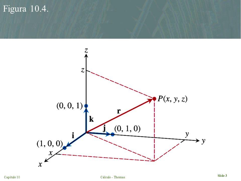 Slide 24 Capítulo 10Cálculo - Thomas Figura 10.34.