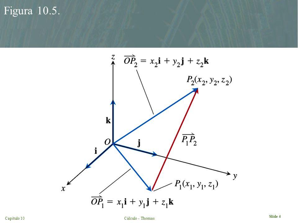 Slide 15 Capítulo 10Cálculo - Thomas Figura 10.27.