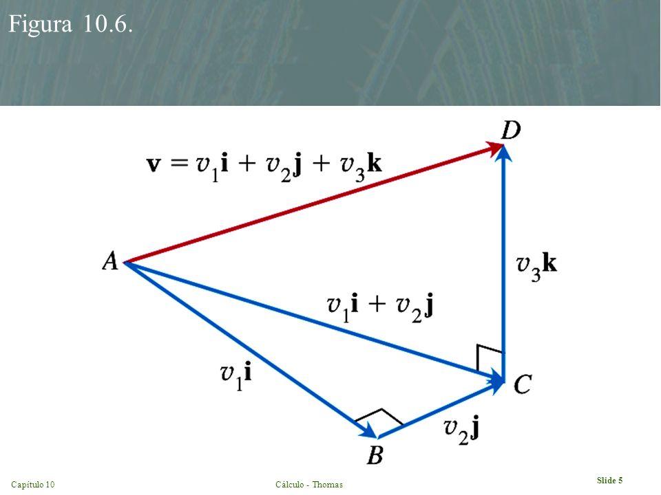 Slide 16 Capítulo 10Cálculo - Thomas Figura Ex.10.3.27. sen