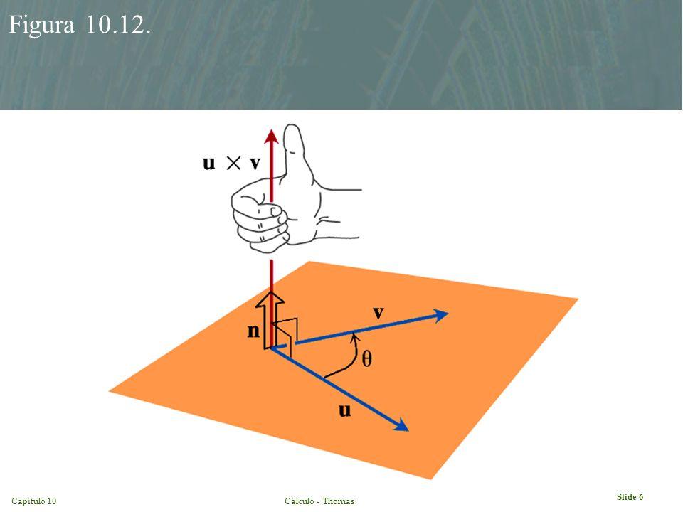 Slide 6 Capítulo 10Cálculo - Thomas Figura 10.12.