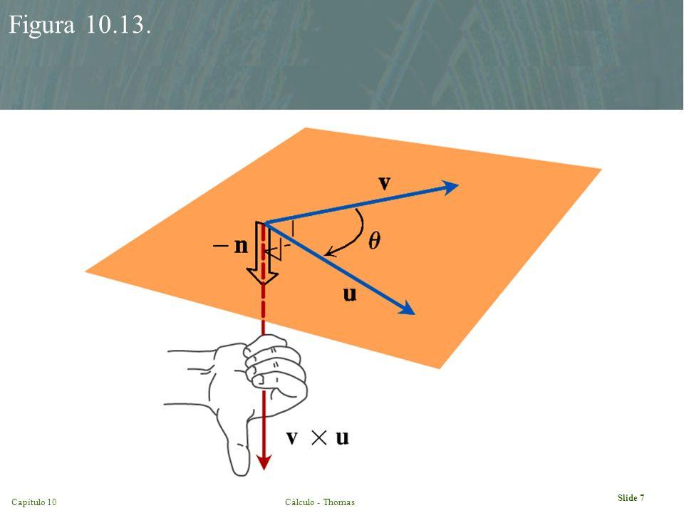Slide 8 Capítulo 10Cálculo - Thomas Figura 10.15. Área = base. altura sen