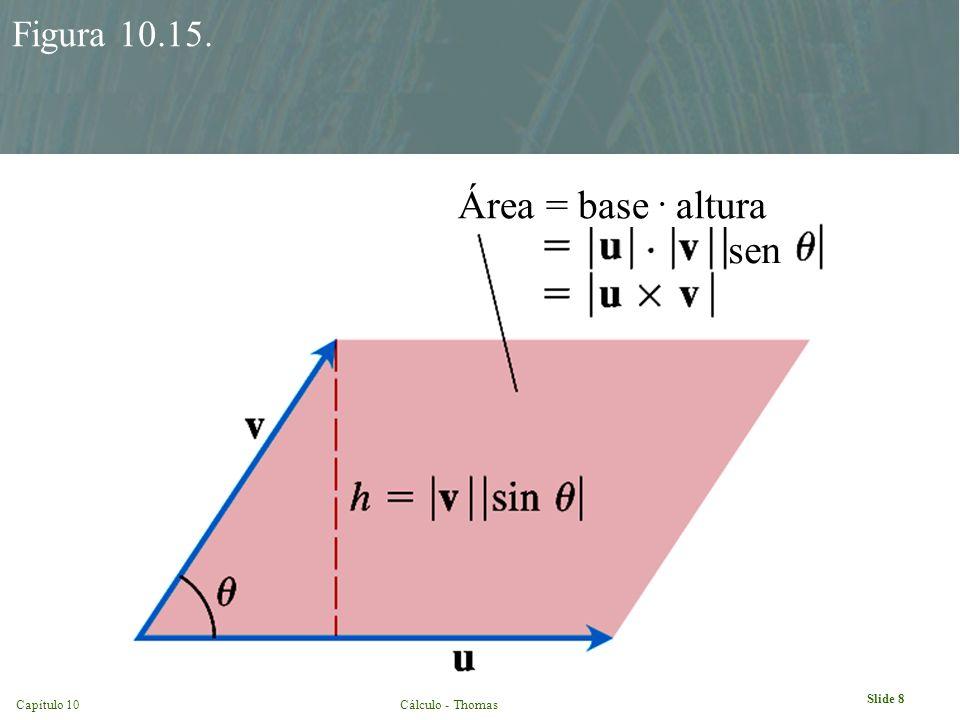 Slide 9 Capítulo 10Cálculo - Thomas Figura 10.17.Componente de F perpendicular a r.