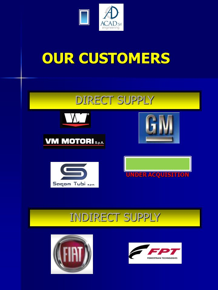 INDIRECT SUPPLY OUR CUSTOMERS DIRECT SUPPLY UNDER ACQUISITION