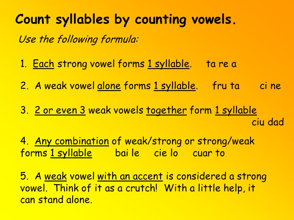 Count syllables by counting vowels. Use the following formula: 1. Each strong vowel forms 1 syllable. ta re a 2. A weak vowel alone forms 1 syllable.