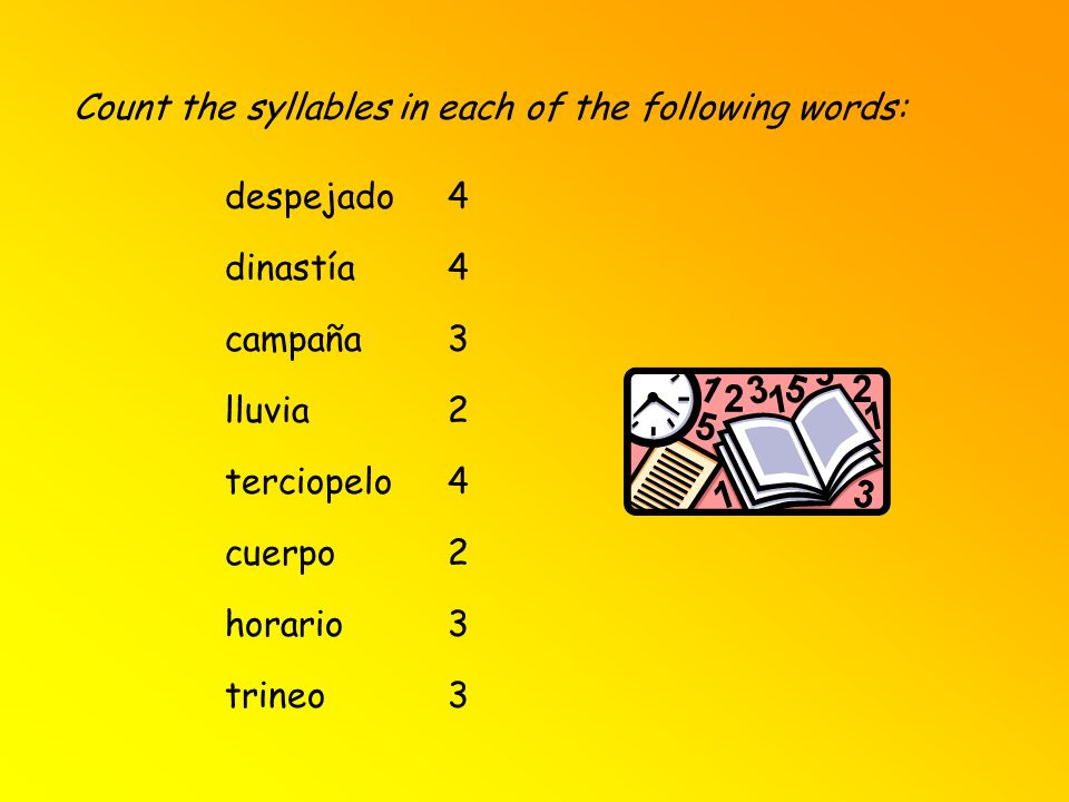 Count the syllables in each of the following words: despejado4 dinastía4 campaña3 lluvia2 terciopelo4 cuerpo2 horario3 trineo3
