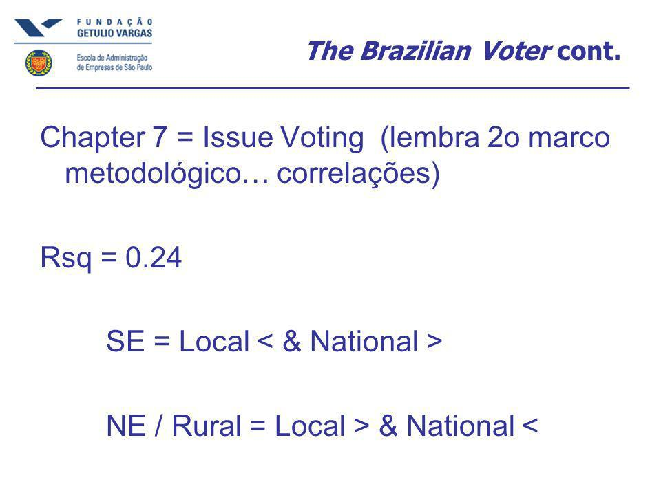 The Brazilian Voter cont.