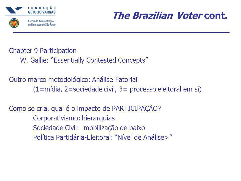 The Brazilian Voter cont. Chapter 9 Participation W.