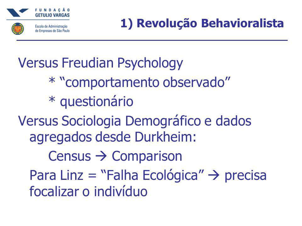 1) Revolução Behavioralista Versus Freudian Psychology * comportamento observado * questionário Versus Sociologia Demográfico e dados agregados desde Durkheim: Census Comparison Para Linz = Falha Ecológica precisa focalizar o indivíduo