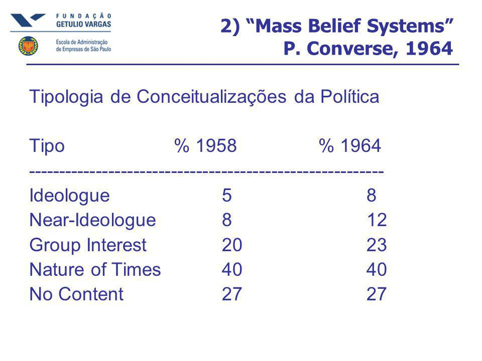 2) Mass Belief Systems P.