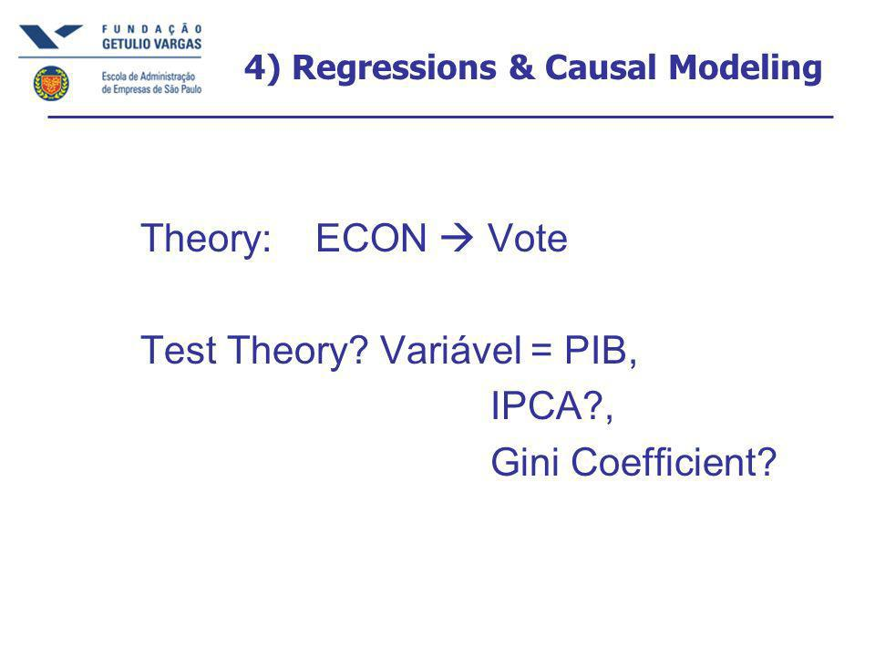 4) Regressions & Causal Modeling Theory: ECON Vote Test Theory.