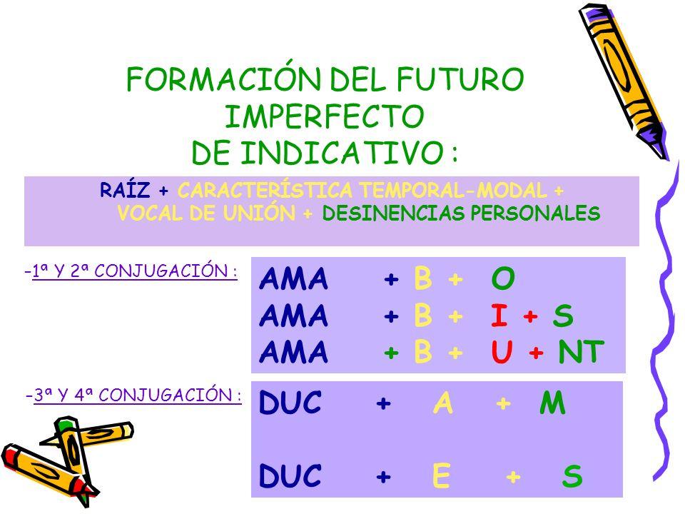 FORMACIÓN DEL FUTURO IMPERFECTO DE INDICATIVO : RAÍZ + CARACTERÍSTICA TEMPORAL-MODAL + VOCAL DE UNIÓN + DESINENCIAS PERSONALES AMA + B + O AMA + B + I + S AMA + B + U + NT –1ª Y 2ª CONJUGACIÓN : –3ª Y 4ª CONJUGACIÓN : DUC + A + M DUC + E + S