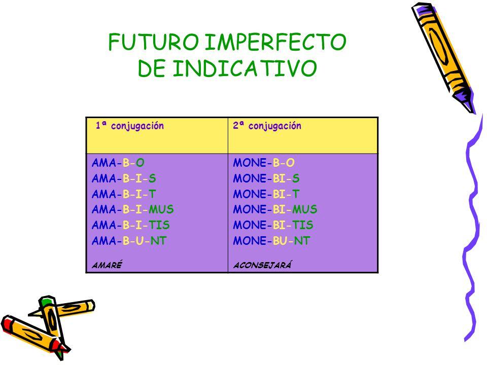 1ª conjugación2ª conjugación AMA-B-O AMA-B-I-S AMA-B-I-T AMA-B-I-MUS AMA-B-I-TIS AMA-B-U-NT AMARÉ MONE-B-O MONE-BI-S MONE-BI-T MONE-BI-MUS MONE-BI-TIS MONE-BU-NT ACONSEJARÁ FUTURO IMPERFECTO DE INDICATIVO