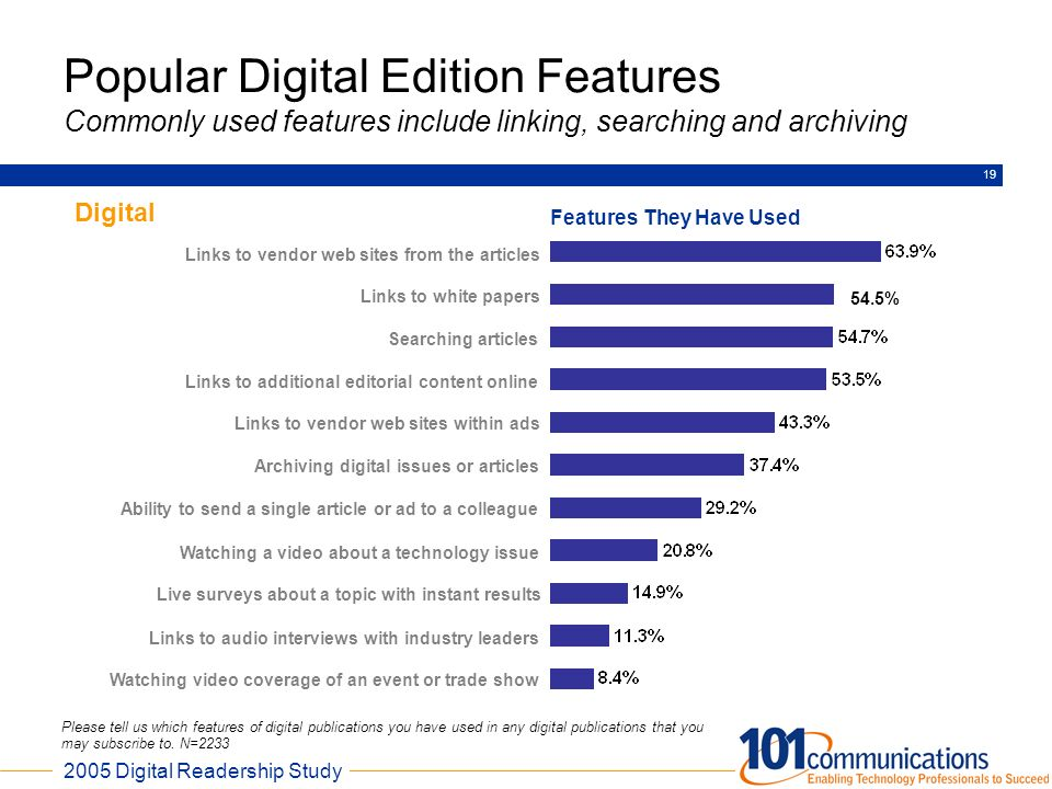 19 Popular Digital Edition Features Commonly used features include linking, searching and archiving Please tell us which features of digital publicati