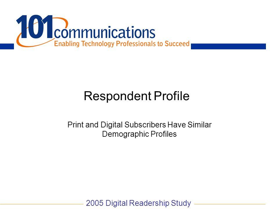 Respondent Profile Print and Digital Subscribers Have Similar Demographic Profiles 2005 Digital Readership Study
