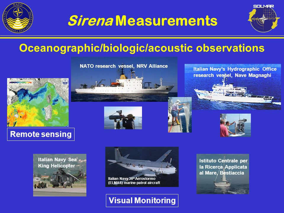 Western Corsica Current Ligurian Current Levantine Intermediate Water Sirena 01 Temperature at 50m Section 1 Sirena 01 Sub-surface circulation Sirena 01 Geostrophic currents at 50m Sirena 01 Vertical salinity distribution along section 1 Counter clockwise current causes doming of cold water in basin center
