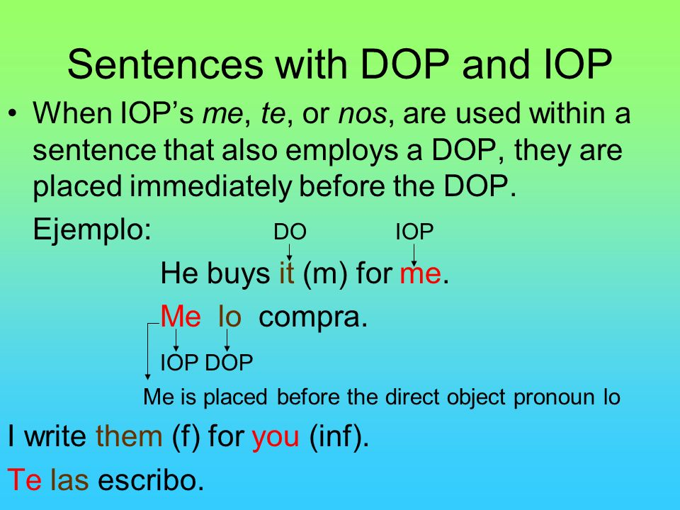 Sentences with DOP and IOP When IOPs me, te, or nos, are used within a sentence that also employs a DOP, they are placed immediately before the DOP. E