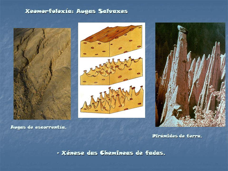 Xeomorfoloxía: Augas Salvaxes - Xénese das Chemineas de fadas. Augas de escorrentía. Pirámides de terra.