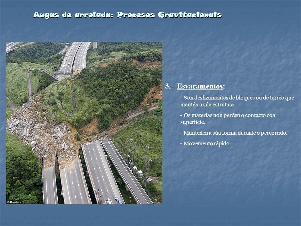 3.- Esvaramentos: - Son deslizamentos de bloques ou de terreo que mantén a súa estrutura. - Os materias non perden o contacto coa superficie. - Manteñ