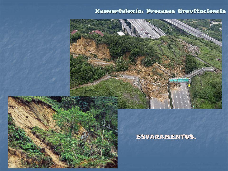 ESVARAMENTOS. Xeomorfoloxía: Procesos Gravitacionais