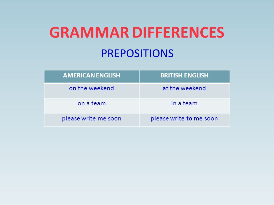 GRAMMAR DIFFERENCES PREPOSITIONS AMERICAN ENGLISHBRITISH ENGLISH on the weekendat the weekend on a teamin a team please write me soonplease write to me soon