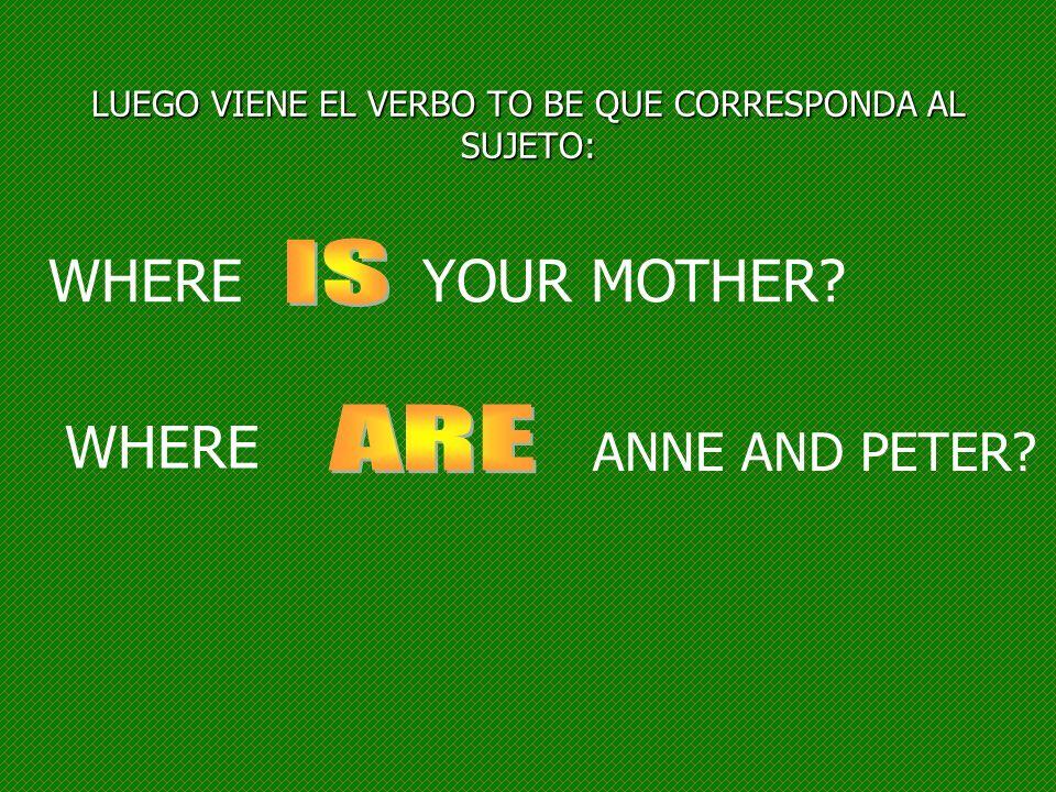LUEGO VIENE EL VERBO TO BE QUE CORRESPONDA AL SUJETO: WHEREYOUR MOTHER? WHERE ANNE AND PETER?