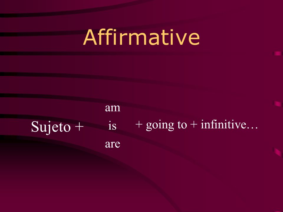 Affirmative am is are + going to + infinitive… Sujeto +
