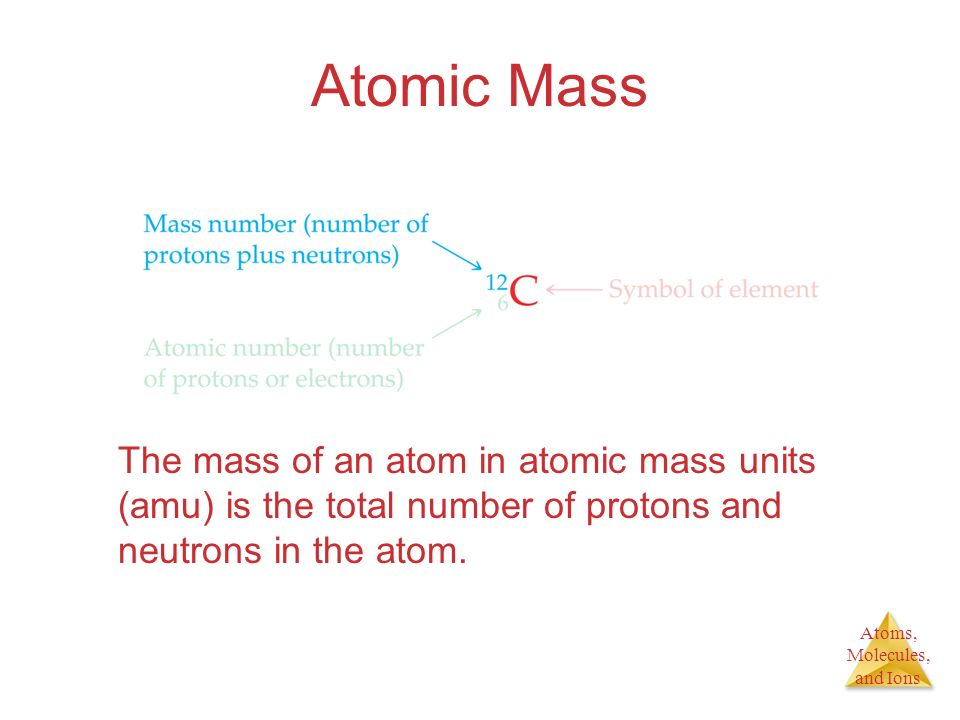 Atoms, Molecules, and Ions Atomic Mass The mass of an atom in atomic mass units (amu) is the total number of protons and neutrons in the atom.