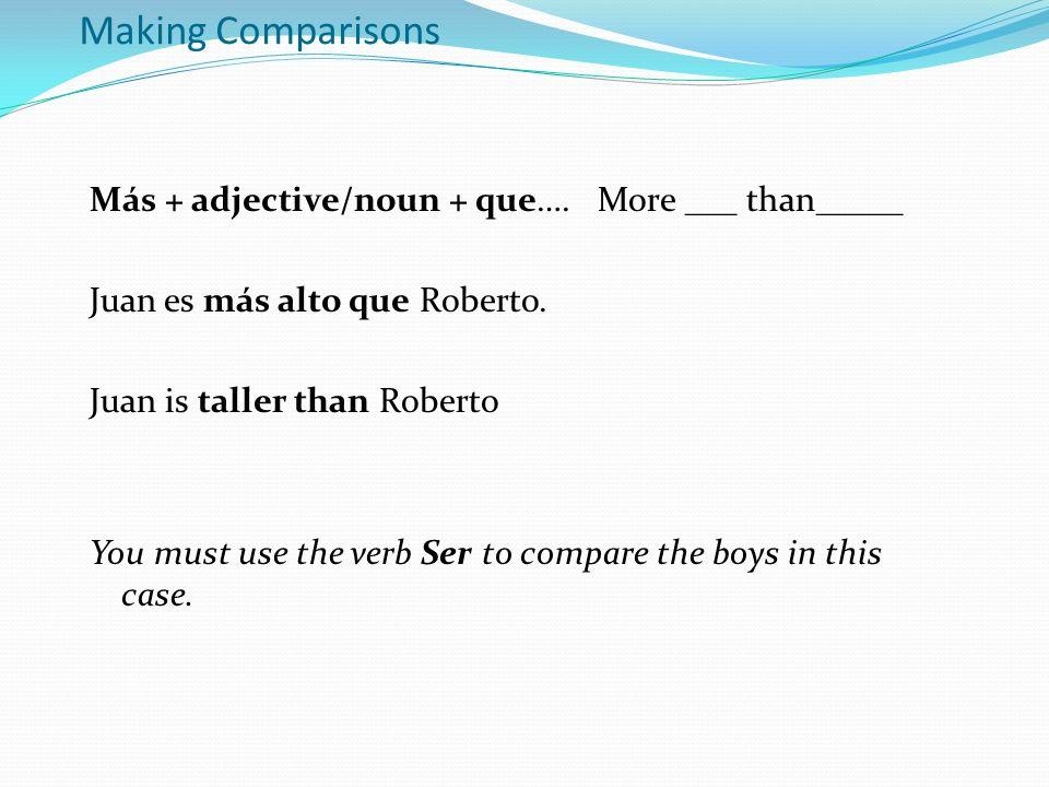 Making Comparisons Más + adjective/noun + que…. More ___ than_____ Juan es más alto que Roberto. Juan is taller than Roberto You must use the verb Ser