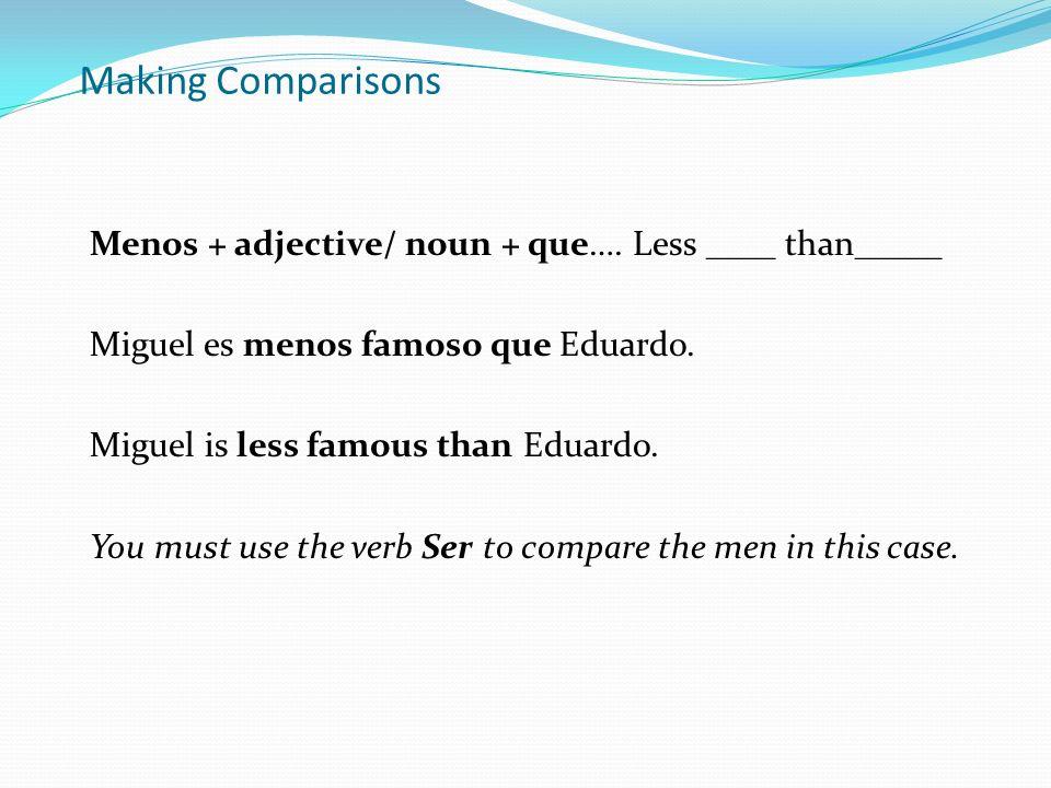 Making Comparisons Menos + adjective/ noun + que…. Less ____ than_____ Miguel es menos famoso que Eduardo. Miguel is less famous than Eduardo. You mus