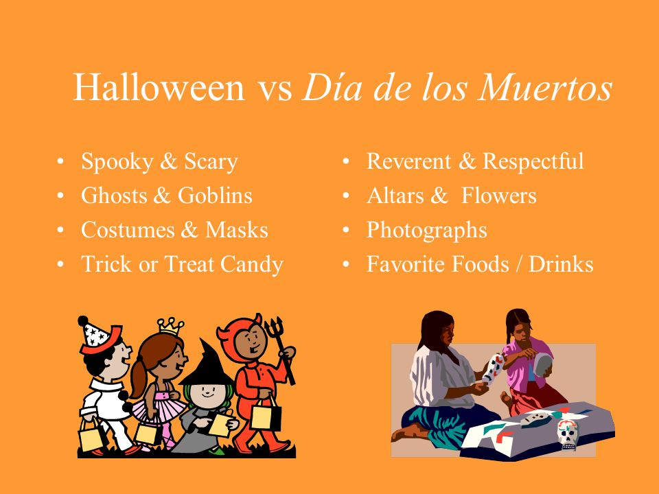 History of Día de los Muertos European Catholic traditions honored All Saints Day – November 1 st and All Souls Day - November 2 nd In Ancient native