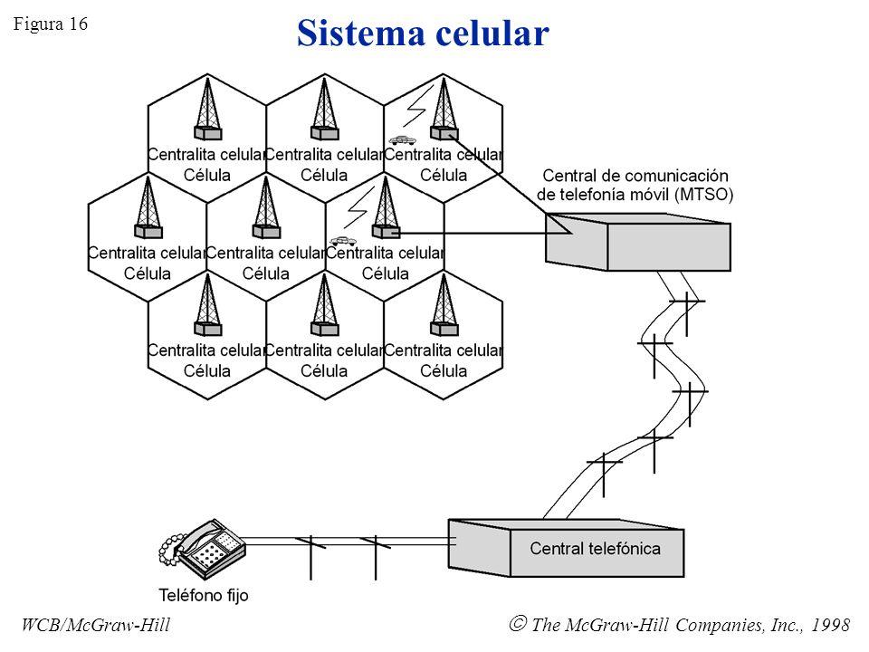 Bandas celulares Figura 17 WCB/McGraw-Hill The McGraw-Hill Companies, Inc., 1998