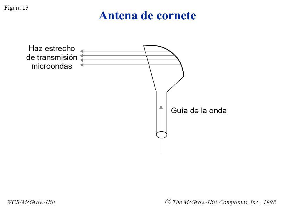 Comunicación vía satélite Figura 14 WCB/McGraw-Hill The McGraw-Hill Companies, Inc., 1998