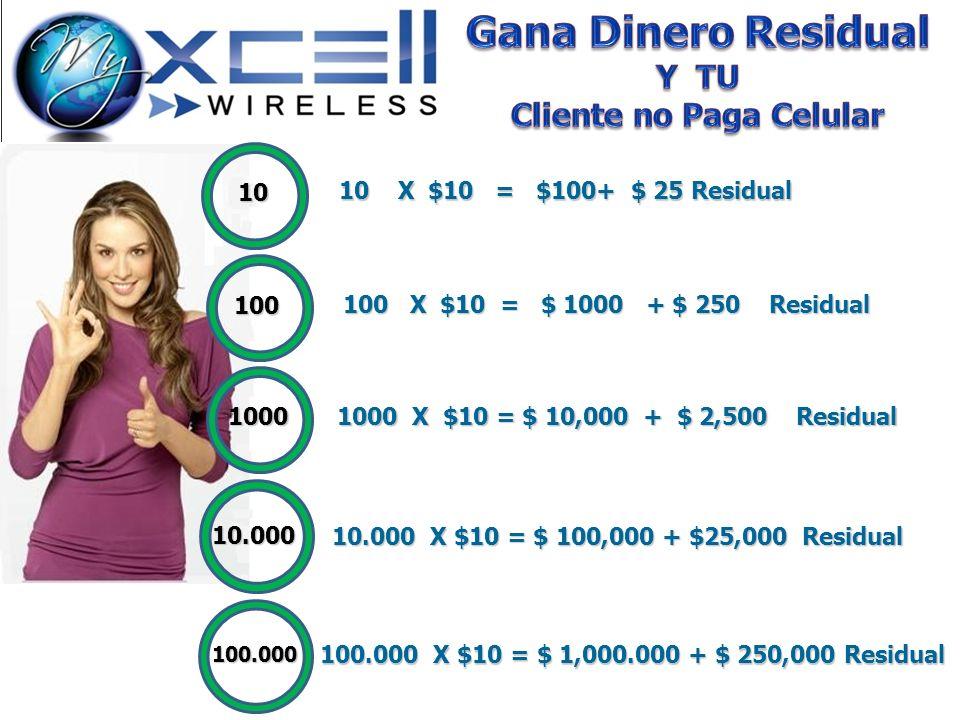 10 X $10 = $100+ $ 25 Residual 10 100 X $10 = $ 1000 + $ 250 Residual 100 1000 X $10 = $ 10,000 + $ 2,500 Residual 1000 10.000 X $10 = $ 100,000 + $25
