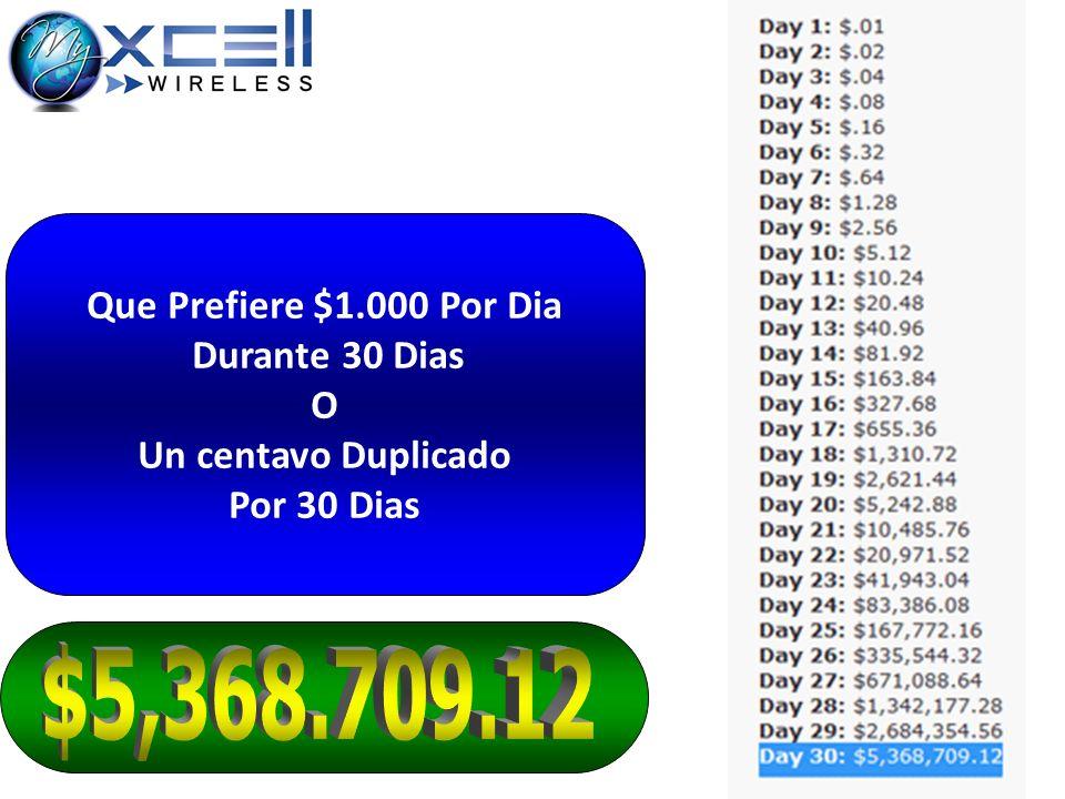 Que Prefiere $1.000 Por Dia Durante 30 Dias O Un centavo Duplicado Por 30 Dias