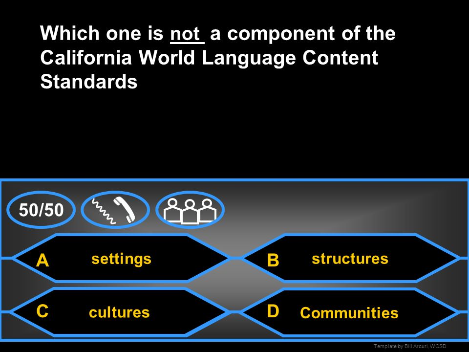 Template by Bill Arcuri, WCSD Filipino What is ONE example of category 1 language in California? ArabicItalian German A CD B 50/50