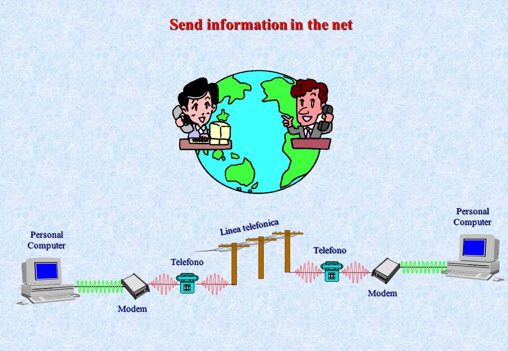 PersonalComputer PersonalComputer Modem Modem Telefono Telefono Linea telefonica Send information in the net