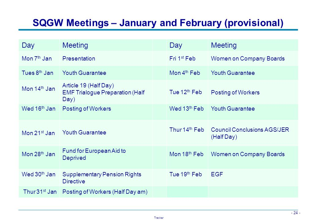 - 24 - Tracker SQGW Meetings – January and February (provisional) DayMeetingDayMeeting Mon 7 th JanPresentationFri 1 st FebWomen on Company Boards Tue