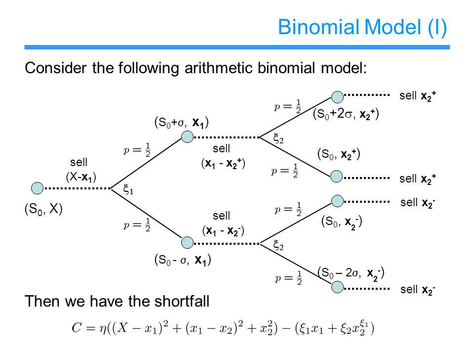 Binomial Model (I) Consider the following arithmetic binomial model: (S 0, X) sell (X-x 1 ) ( S 0 -, x 1 ) sell (x 1 - x 2 + ) sell (x 1 - x 2 - ) ( S