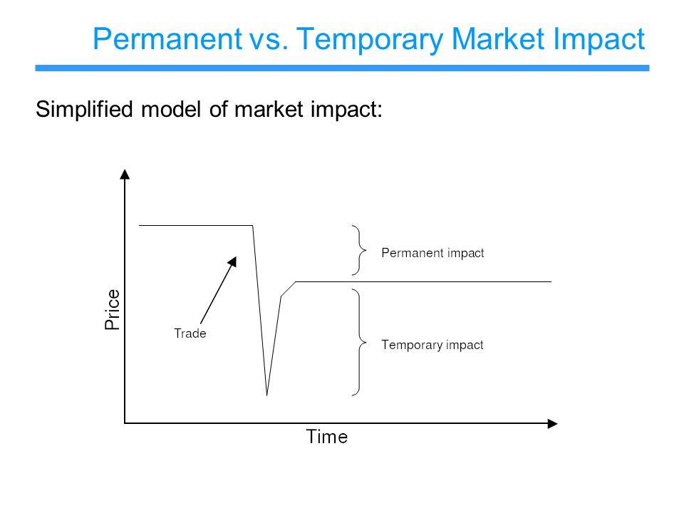 Permanent vs. Temporary Market Impact Simplified model of market impact: