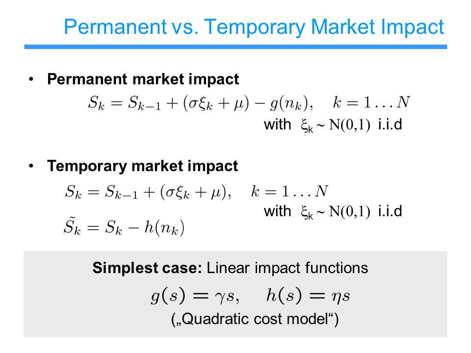 Permanent vs. Temporary Market Impact Permanent market impact with k i.i.d Temporary market impact with k i.i.d (Quadratic cost model) Simplest case: