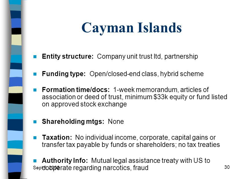 Sept 6, 2003 30 Cayman Islands Entity structure: Company unit trust ltd, partnership Funding type: Open/closed-end class, hybrid scheme Formation time