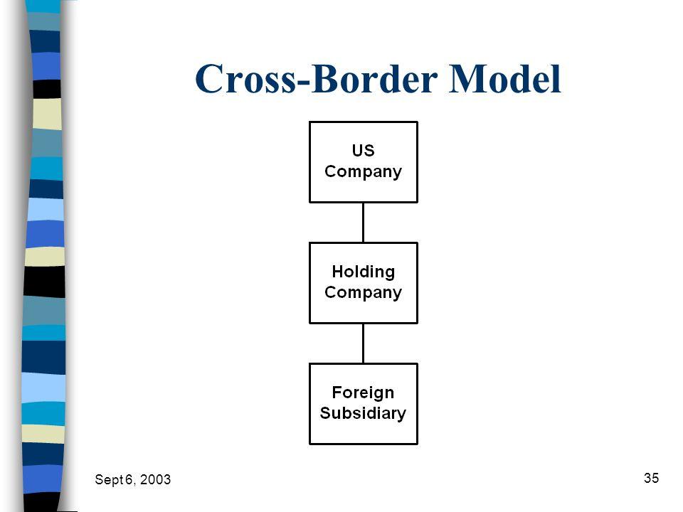 Sept 6, 2003 35 Cross-Border Model
