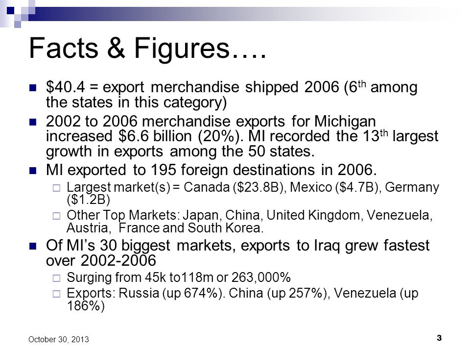 14 October 30, 2013 Target Markets: Importers & Exporters Foreign Sales and Distribution Risks Manufacturers Professional practices: Legal, Financial, Advertising and Engineering Services Higher Education