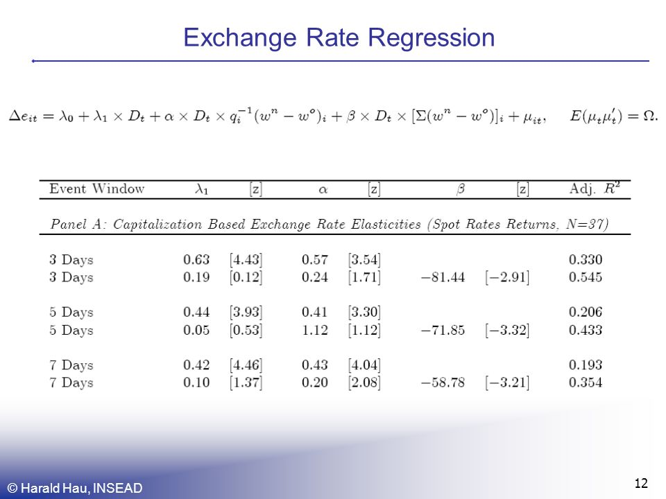 © Harald Hau, INSEAD 12 Exchange Rate Regression