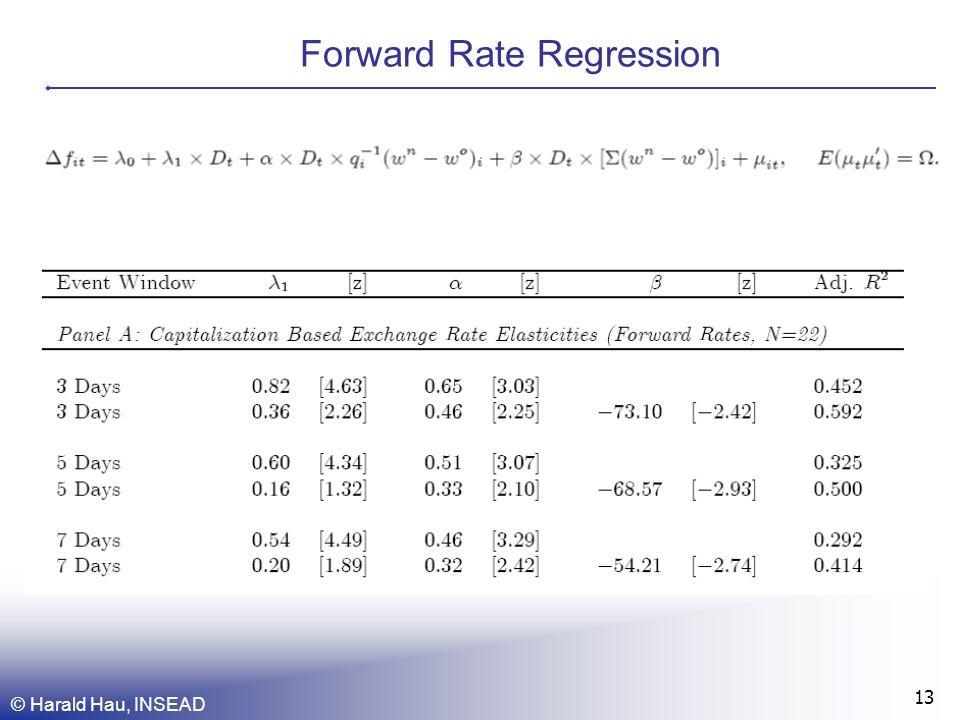 © Harald Hau, INSEAD 13 Forward Rate Regression
