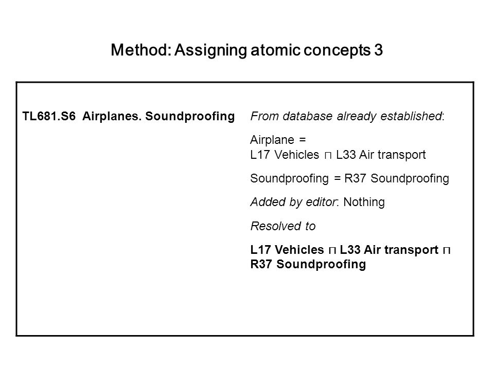 13 TL681.S6 Airplanes. SoundproofingFrom database already established: Airplane = L17 Vehicles L33 Air transport Soundproofing = R37 Soundproofing Add