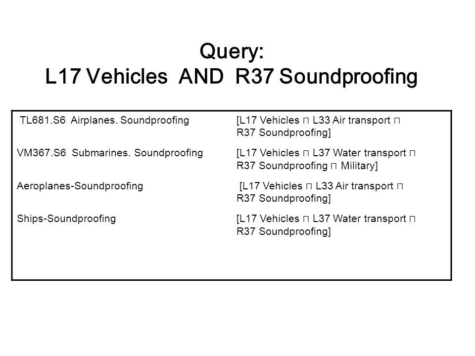 21 TL681.S6 Airplanes. Soundproofing VM367.S6 Submarines. Soundproofing Aeroplanes-Soundproofing Ships-Soundproofing [L17 Vehicles L33 Air transport R