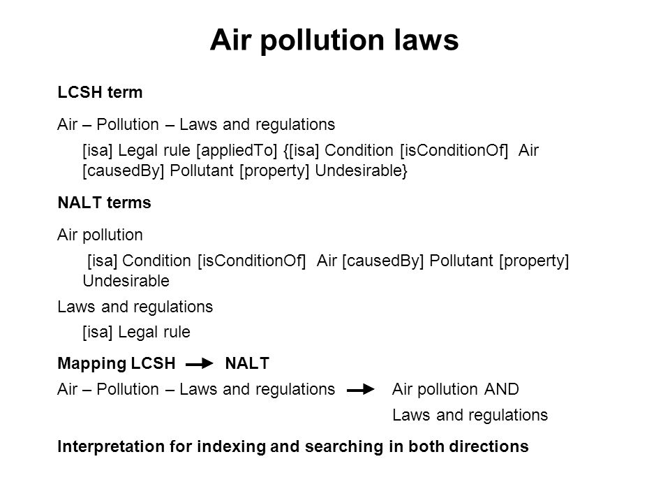 23 Air pollution laws LCSH term Air – Pollution – Laws and regulations [isa] Legal rule [appliedTo] {[isa] Condition [isConditionOf] Air [causedBy] Po