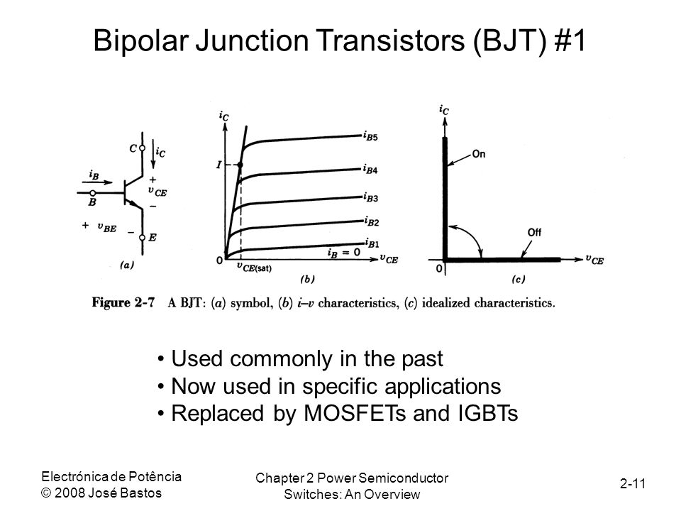 Electrónica de Potência © 2008 José Bastos Chapter 2 Power Semiconductor Switches: An Overview 2-11 Bipolar Junction Transistors (BJT) #1 Used commonly in the past Now used in specific applications Replaced by MOSFETs and IGBTs